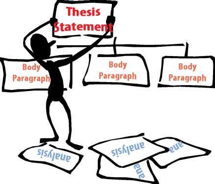 Esl how to write an argumentative essay